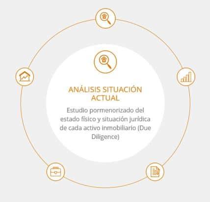 gestion inmobiliaria barcelona, empresa administracion inmobiliaria en barcelona