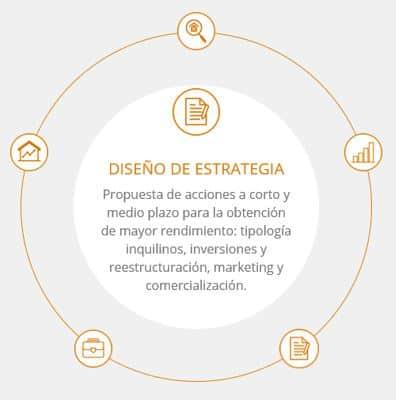 gestion inmobiliaria barcelona__